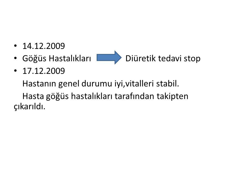 14.12.2009 Göğüs Hastalıkları Diüretik tedavi stop. 17.12.2009. Hastanın genel durumu iyi,vitalleri stabil.