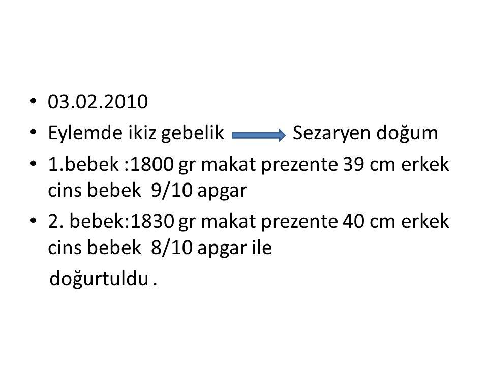 03.02.2010 Eylemde ikiz gebelik Sezaryen doğum. 1.bebek :1800 gr makat prezente 39 cm erkek cins bebek 9/10 apgar.