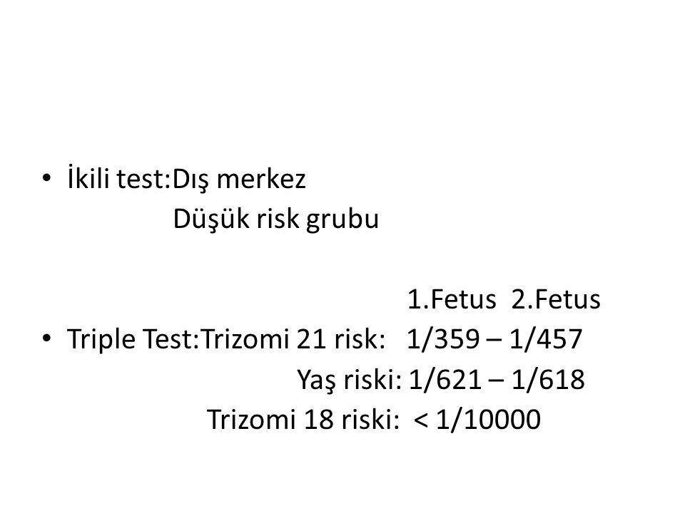 İkili test:Dış merkez Düşük risk grubu. 1.Fetus 2.Fetus. Triple Test:Trizomi 21 risk: 1/359 – 1/457.