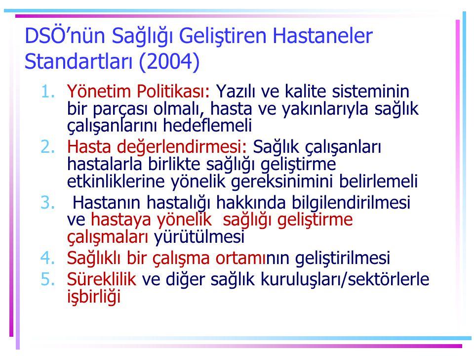 DSÖ'nün Sağlığı Geliştiren Hastaneler Standartları (2004)