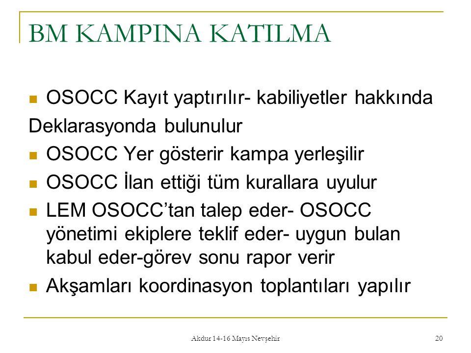 BM KAMPINA KATILMA OSOCC Kayıt yaptırılır- kabiliyetler hakkında