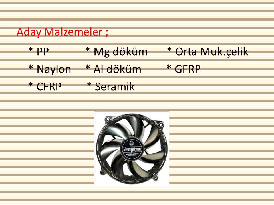 Aday Malzemeler ;. PP. Mg döküm. Orta Muk. çelik. Naylon. Al döküm