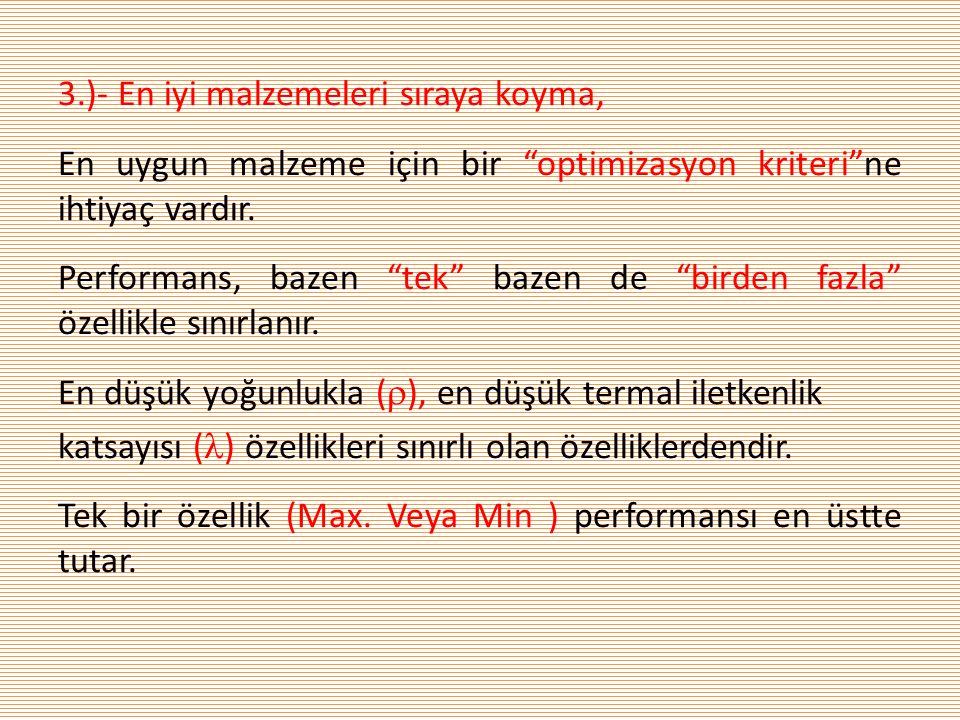 3.)- En iyi malzemeleri sıraya koyma, En uygun malzeme için bir optimizasyon kriteri ne ihtiyaç vardır.