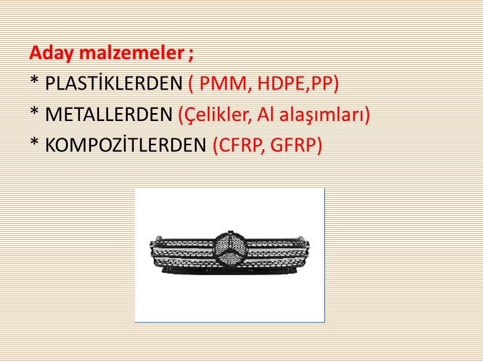 Aday malzemeler ;. PLASTİKLERDEN ( PMM, HDPE,PP)
