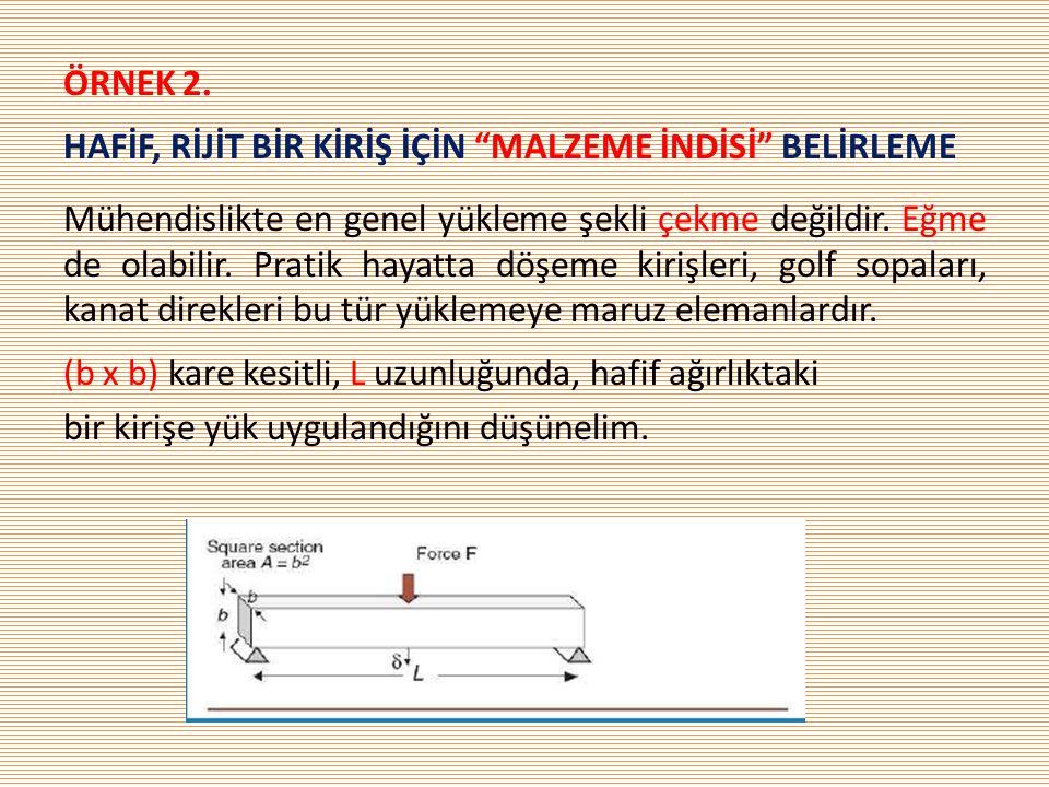 ÖRNEK 2.