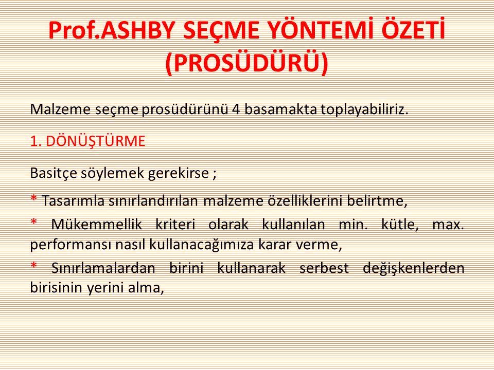 Prof.ASHBY SEÇME YÖNTEMİ ÖZETİ (PROSÜDÜRÜ)