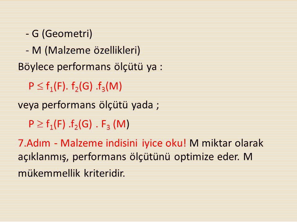 - G (Geometri) - M (Malzeme özellikleri) Böylece performans ölçütü ya : P  f1(F).