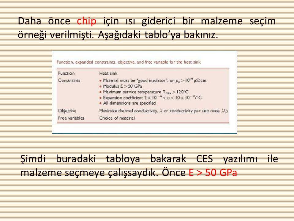 Daha önce chip için ısı giderici bir malzeme seçim örneği verilmişti