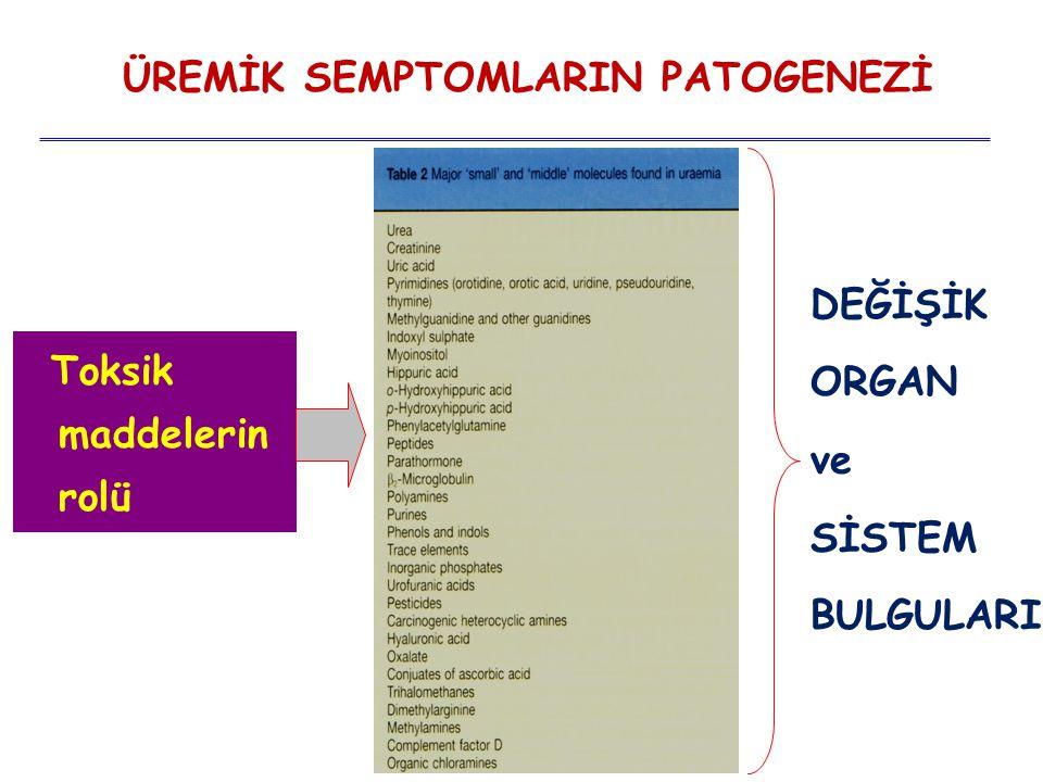 ÜREMİK SEMPTOMLARIN PATOGENEZİ