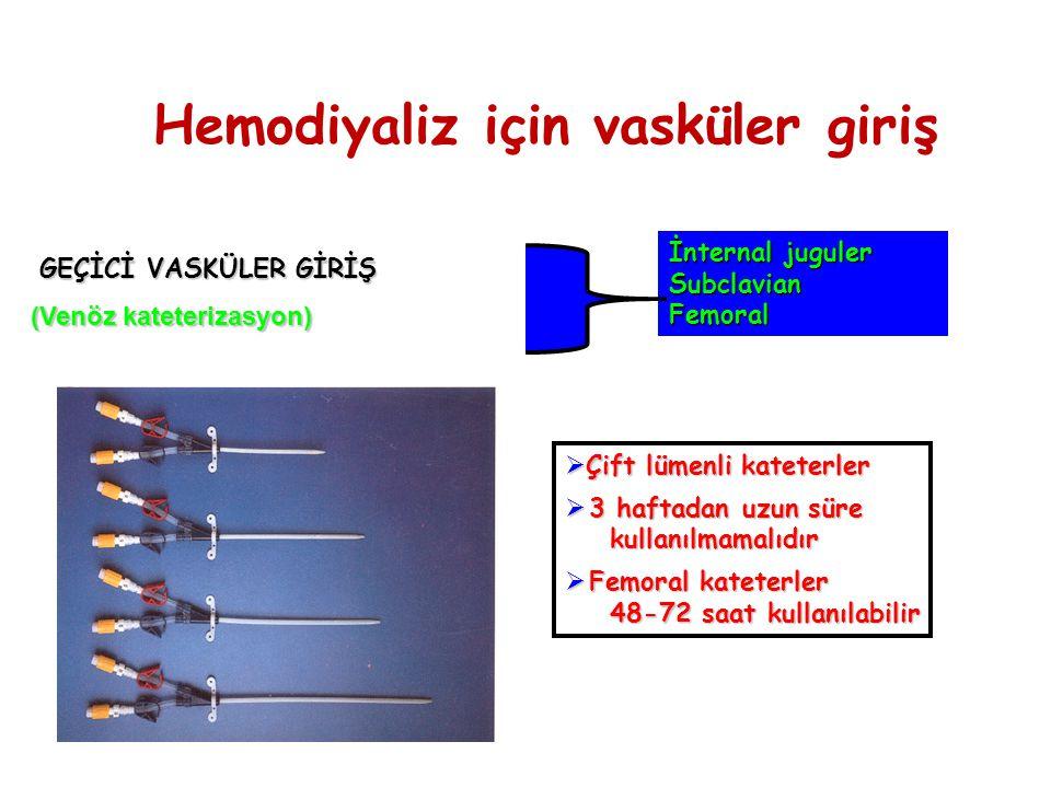 Hemodiyaliz için vasküler giriş