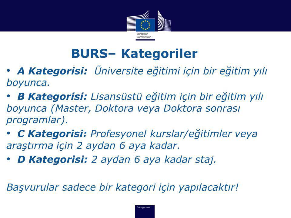 BURS– Kategoriler A Kategorisi: Üniversite eğitimi için bir eğitim yılı boyunca.