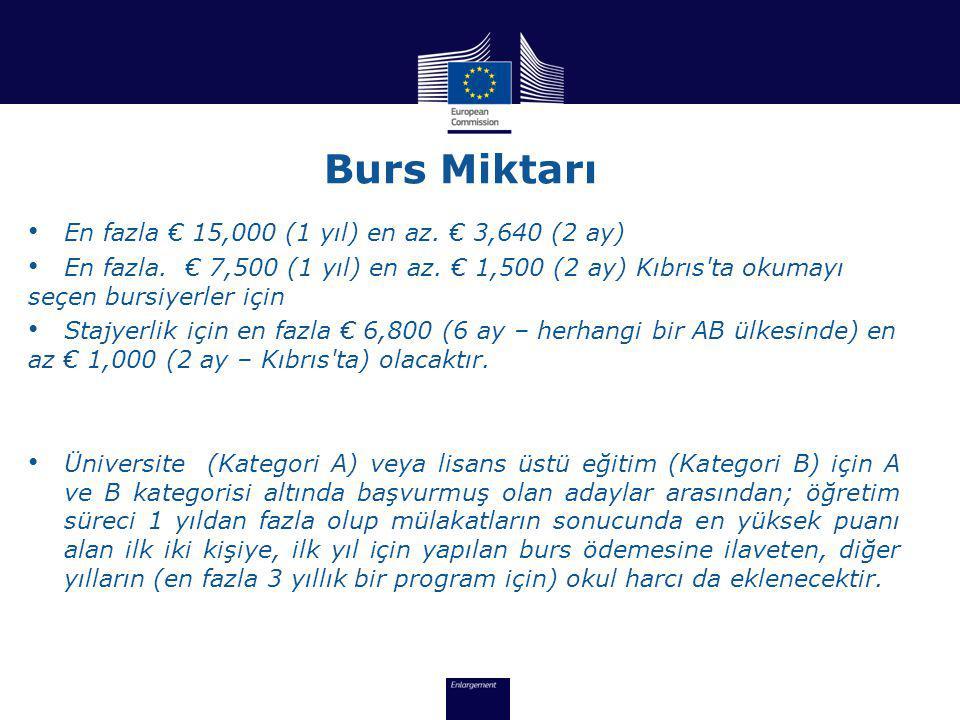 Burs Miktarı En fazla € 15,000 (1 yıl) en az. € 3,640 (2 ay)