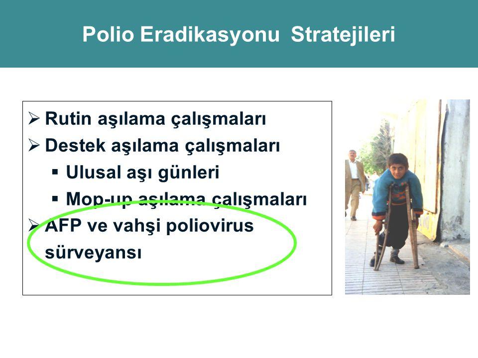 Polio Eradikasyonu Stratejileri