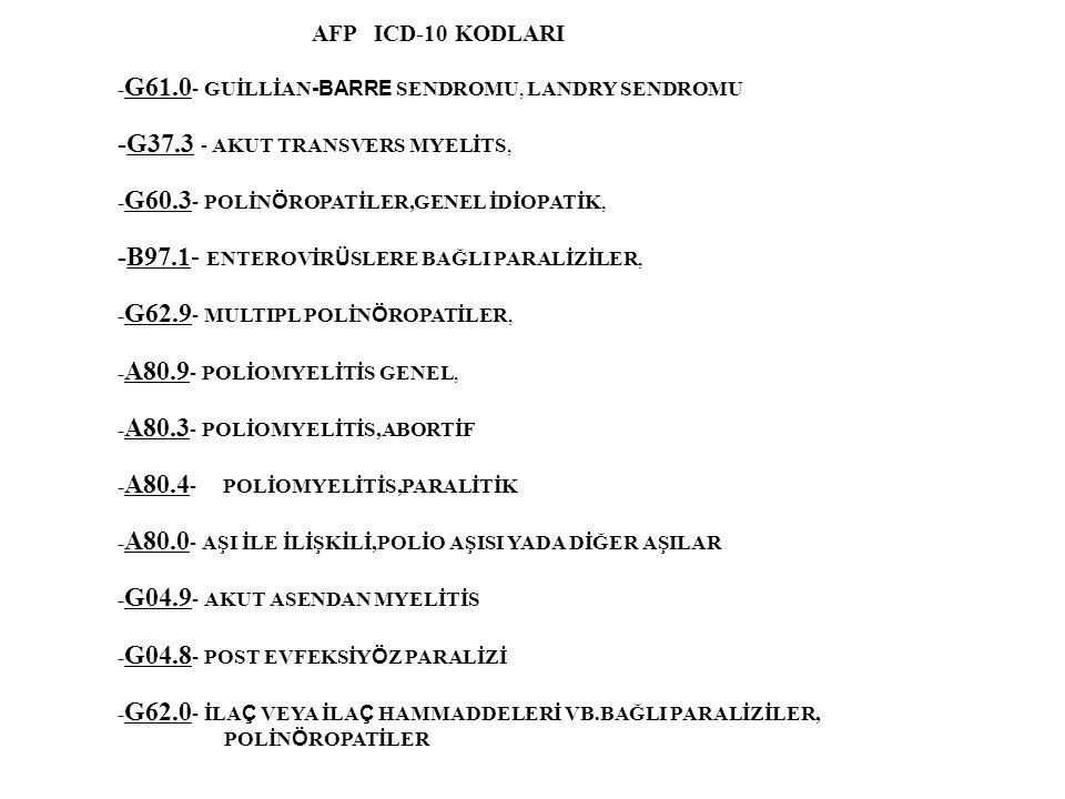 AFP ICD-10 KODLARI -G61.0- GUİLLİAN-BARRE SENDROMU, LANDRY SENDROMU