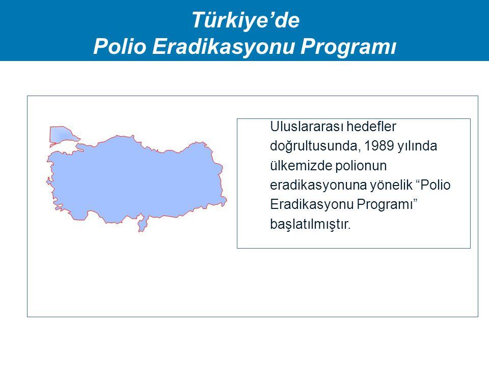 Türkiye'de Polio Eradikasyonu Programı