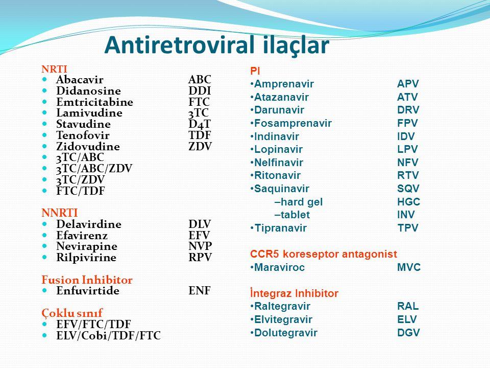 Antiretroviral ilaçlar