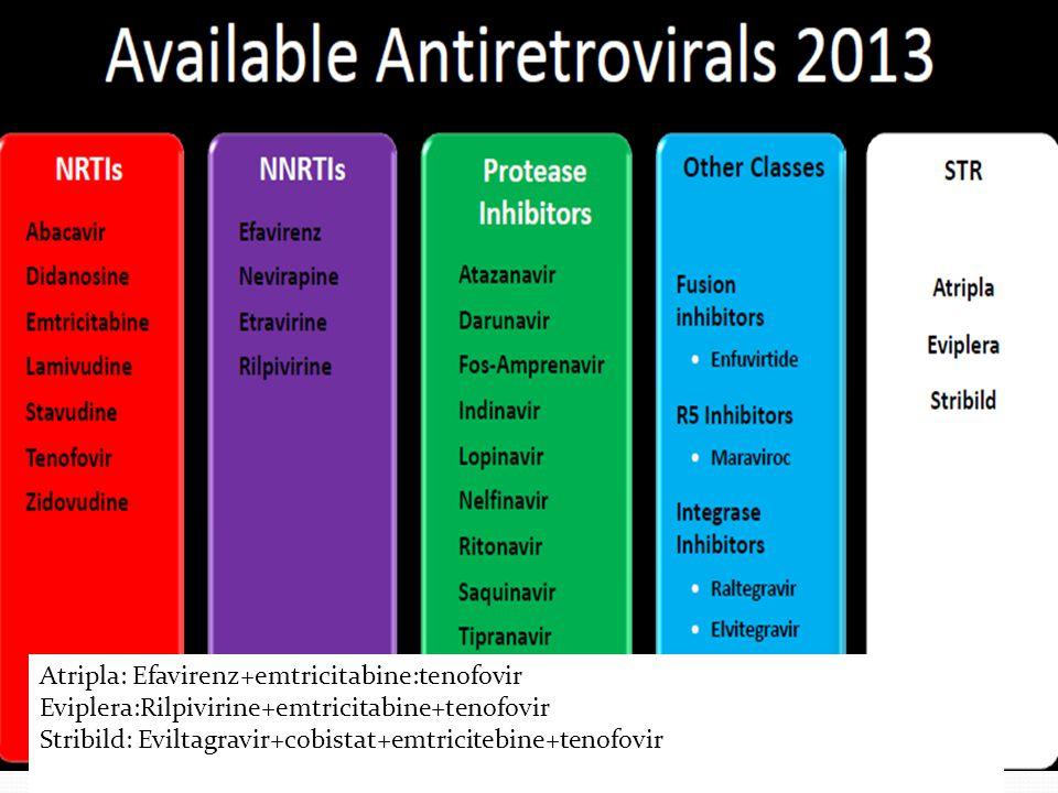 Atripla: Efavirenz+emtricitabine:tenofovir Eviplera:Rilpivirine+emtricitabine+tenofovir