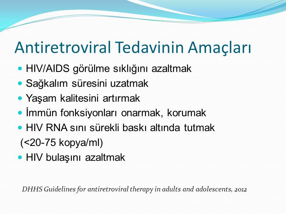 Antiretroviral Tedavinin Amaçları