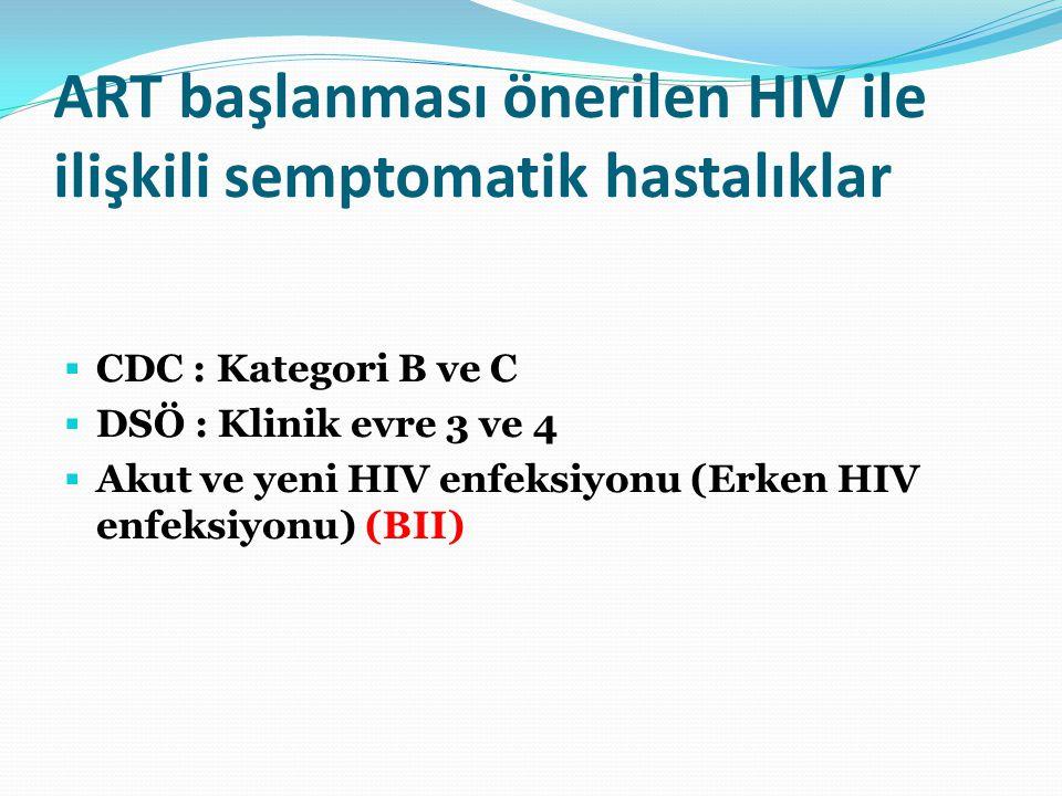 ART başlanması önerilen HIV ile ilişkili semptomatik hastalıklar