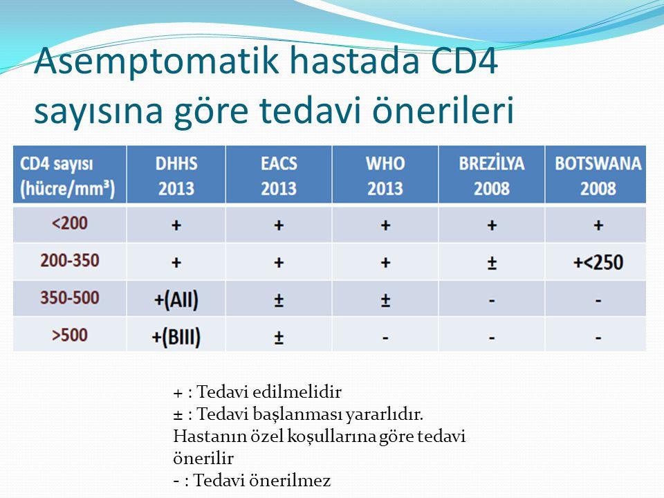 Asemptomatik hastada CD4 sayısına göre tedavi önerileri