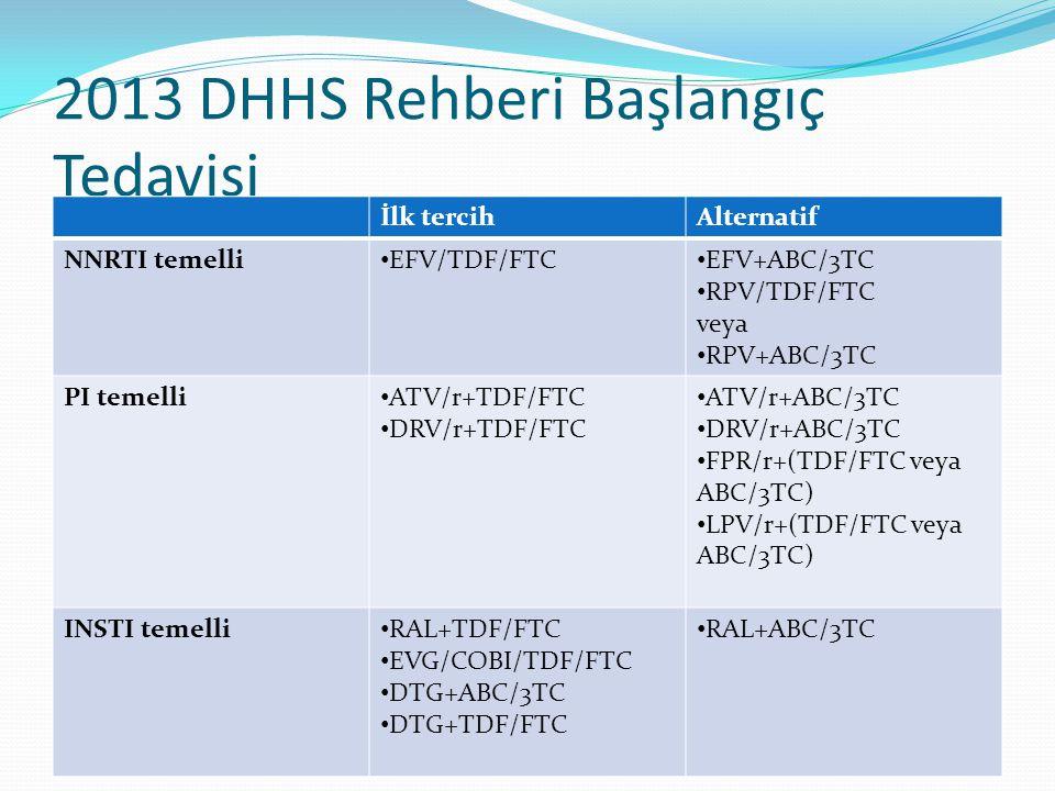 2013 DHHS Rehberi Başlangıç Tedavisi