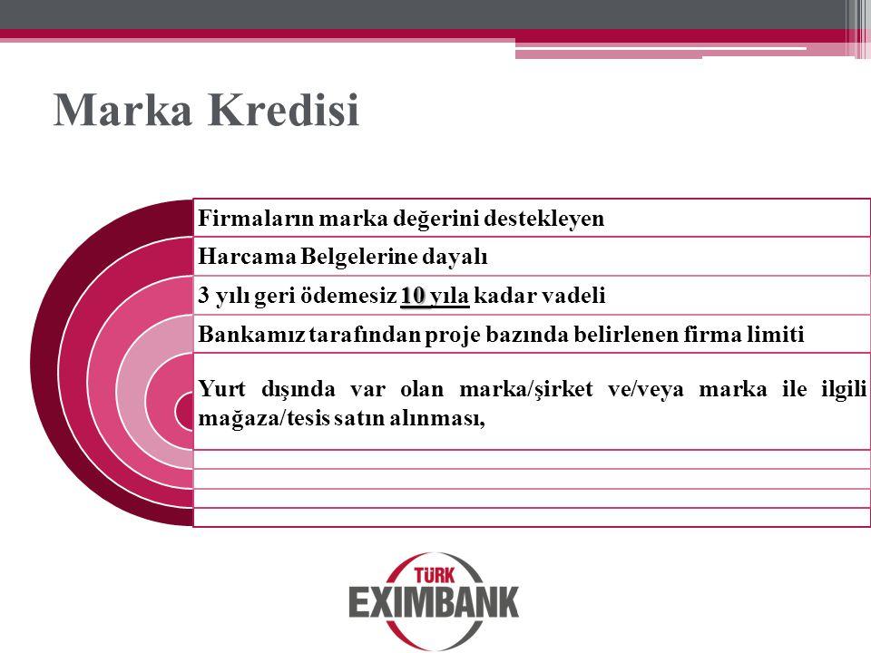 Marka Kredisi Firmaların marka değerini destekleyen