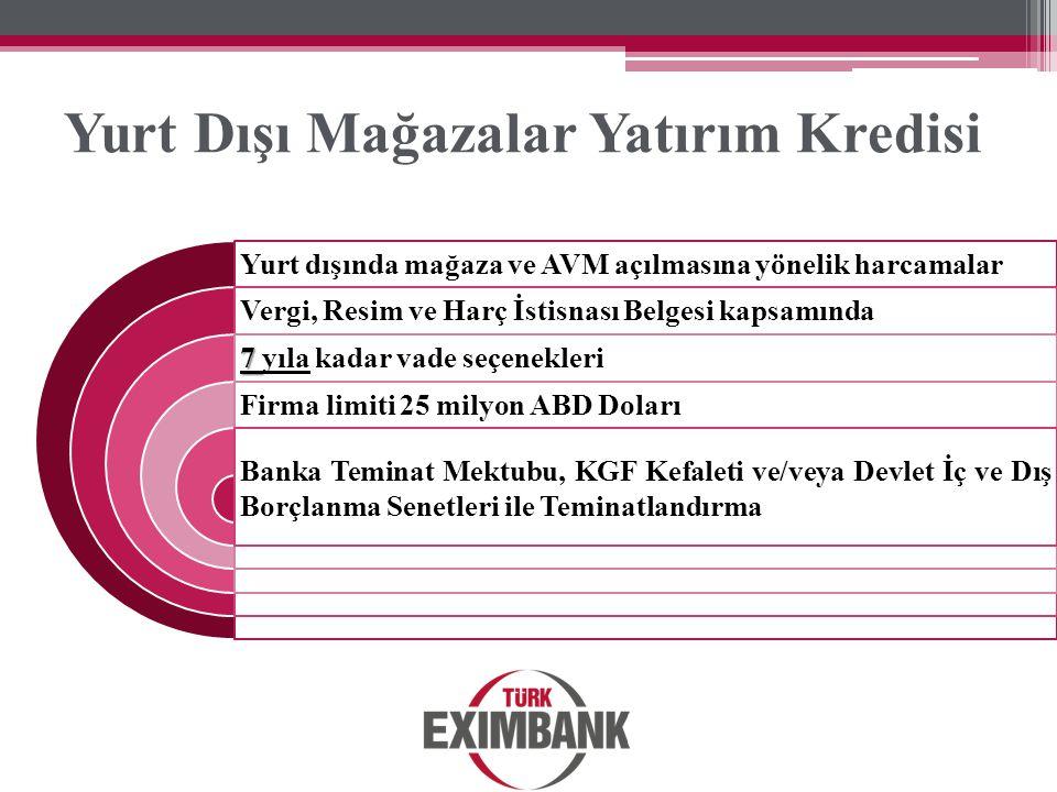 Yurt Dışı Mağazalar Yatırım Kredisi