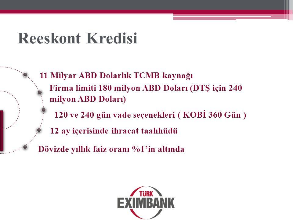 Reeskont Kredisi 11 Milyar ABD Dolarlık TCMB kaynağı