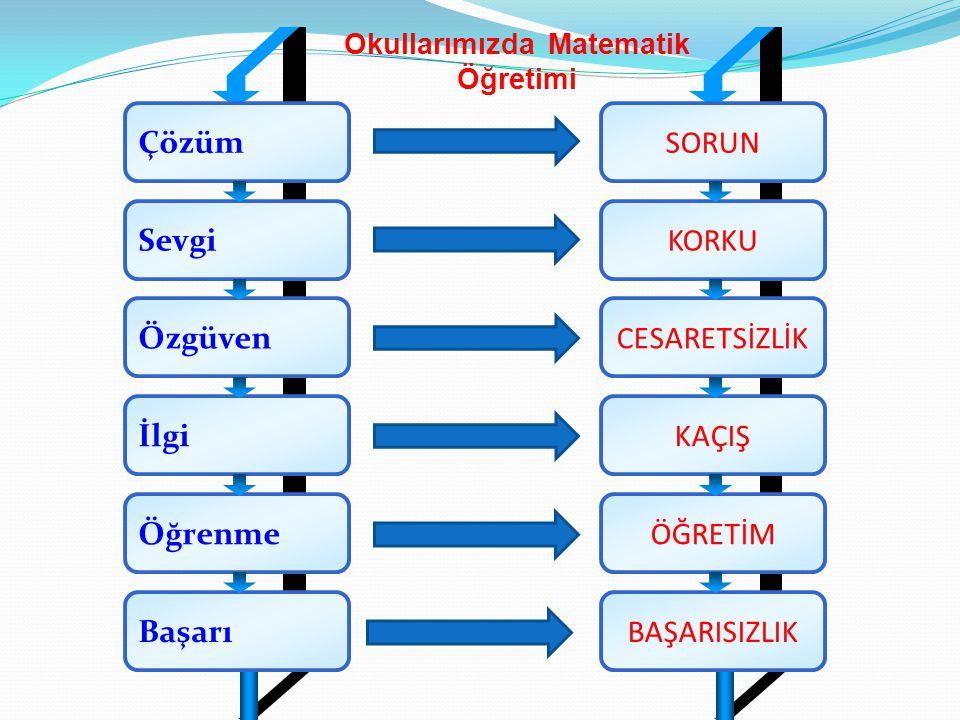 Okullarımızda Matematik Öğretimi