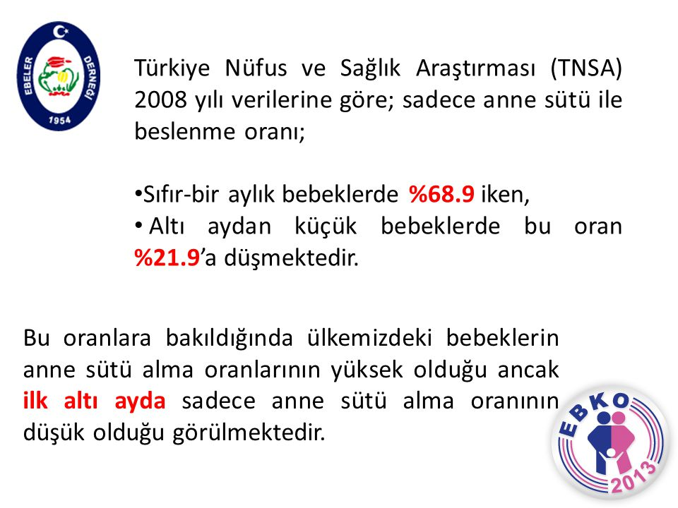 Türkiye Nüfus ve Sağlık Araştırması (TNSA) 2008 yılı verilerine göre; sadece anne sütü ile beslenme oranı;