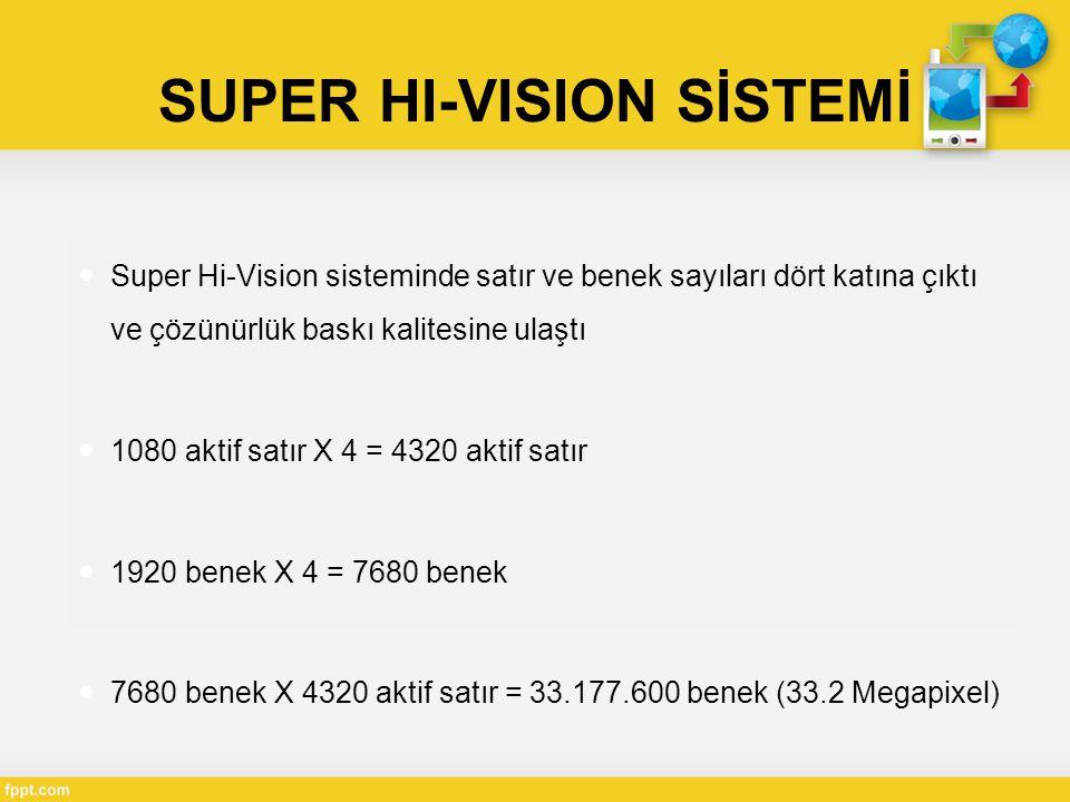 SUPER HI-VISION SİSTEMİ