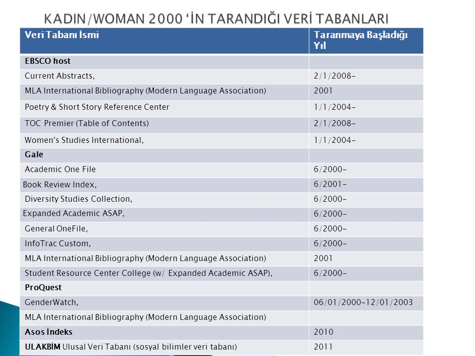 KADIN/WOMAN 2000 'İN TARANDIĞI VERİ TABANLARI