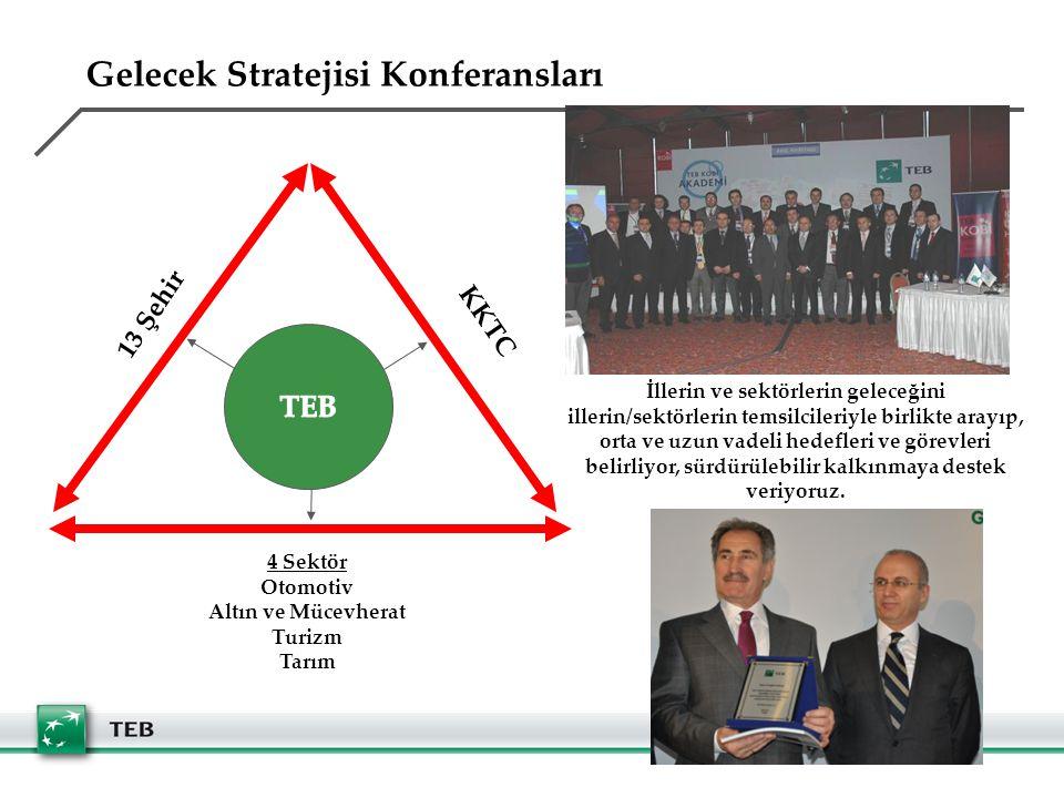 Gelecek Stratejisi Konferansları
