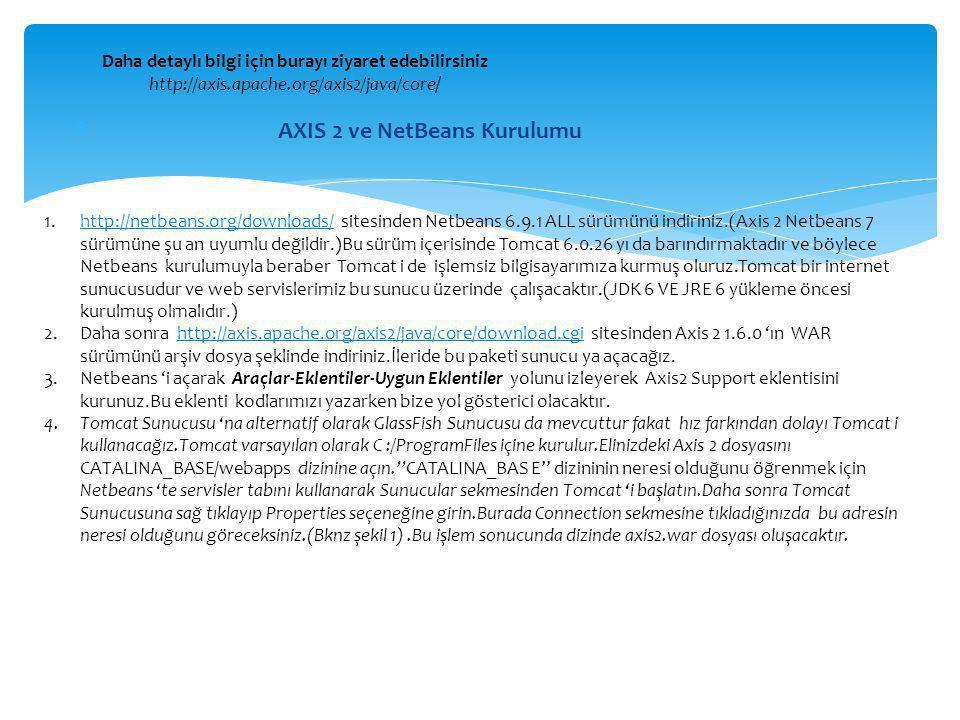 AXIS 2 ve NetBeans Kurulumu