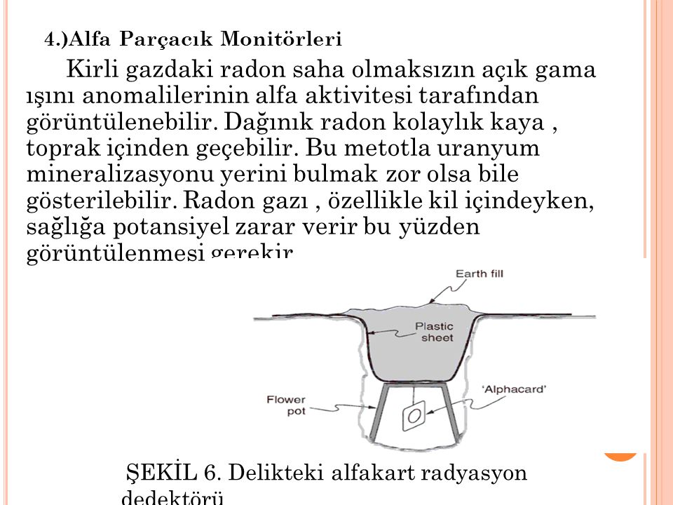 4.)Alfa Parçacık Monitörleri