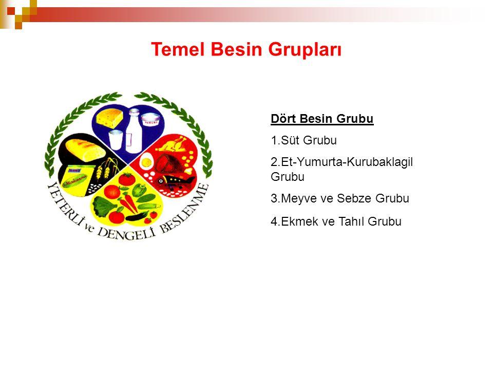Temel Besin Grupları Dört Besin Grubu 1.Süt Grubu