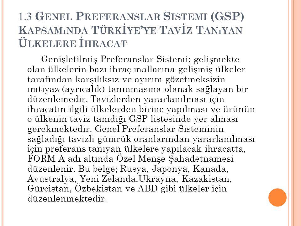 1.3 Genel Preferanslar Sistemi (GSP) Kapsamında Türkİye'ye Tavİz Tanıyan Ülkelere İhracat