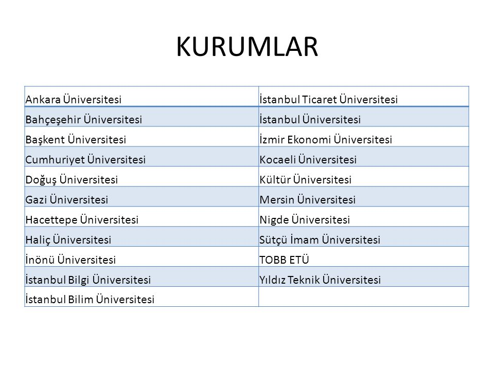 KURUMLAR Ankara Üniversitesi İstanbul Ticaret Üniversitesi