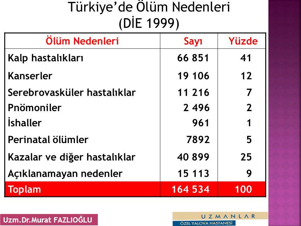 Türkiye'de Ölüm Nedenleri (DİE 1999)
