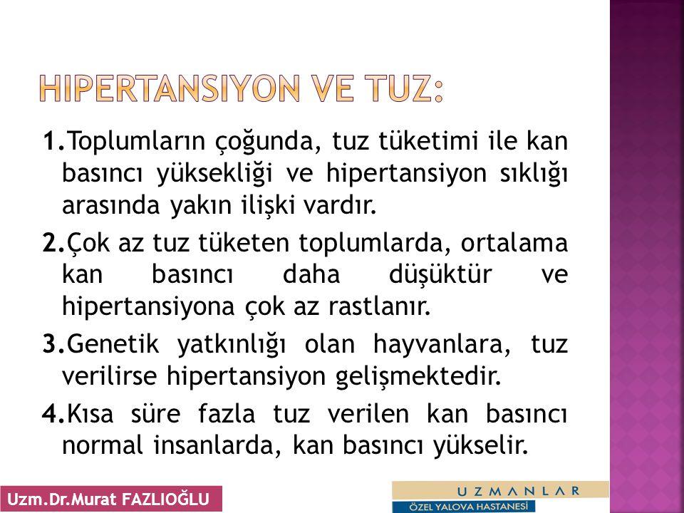 Hipertansiyon ve Tuz: