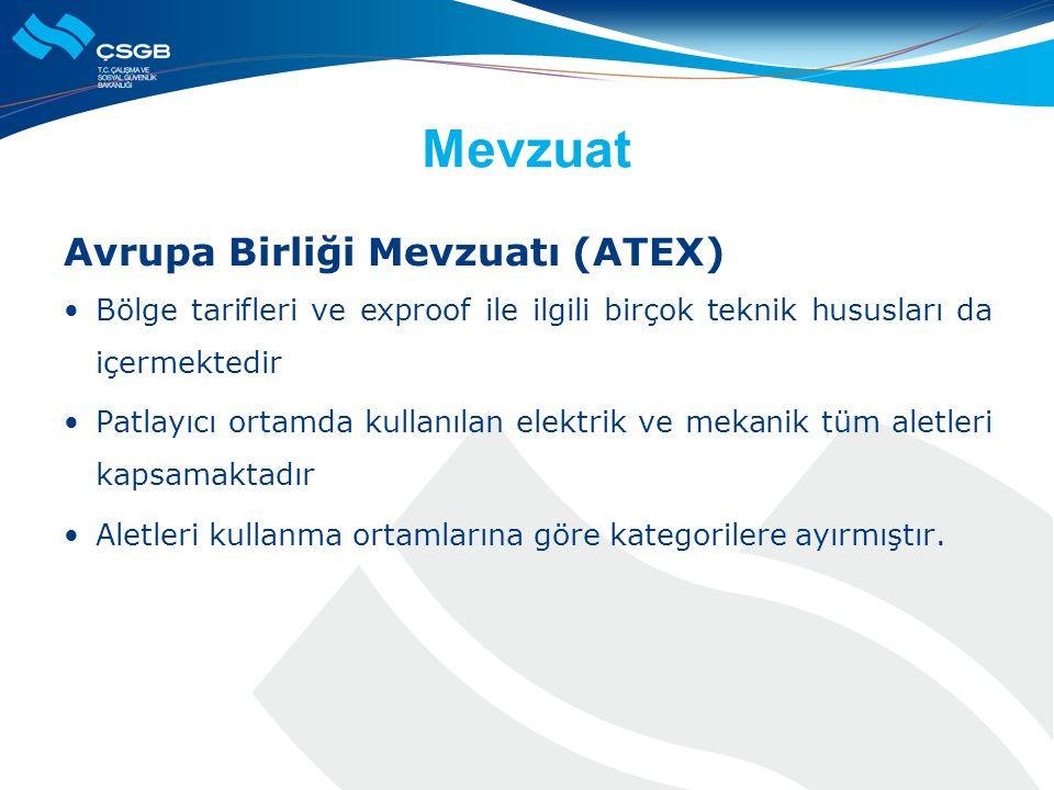 Mevzuat Avrupa Birliği Mevzuatı (ATEX)