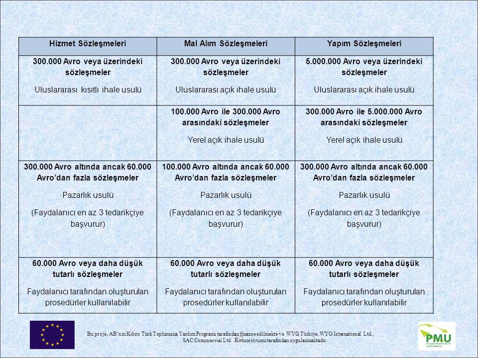 Hizmet Sözleşmeleri Mal Alım Sözleşmeleri Yapım Sözleşmeleri
