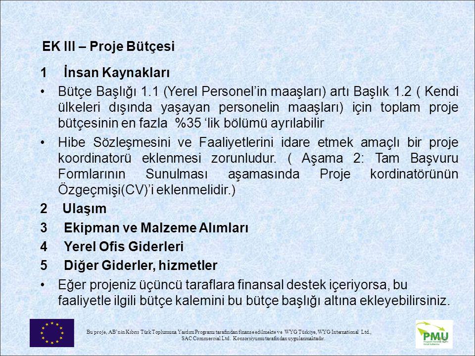 EK III – Proje Bütçesi İnsan Kaynakları.