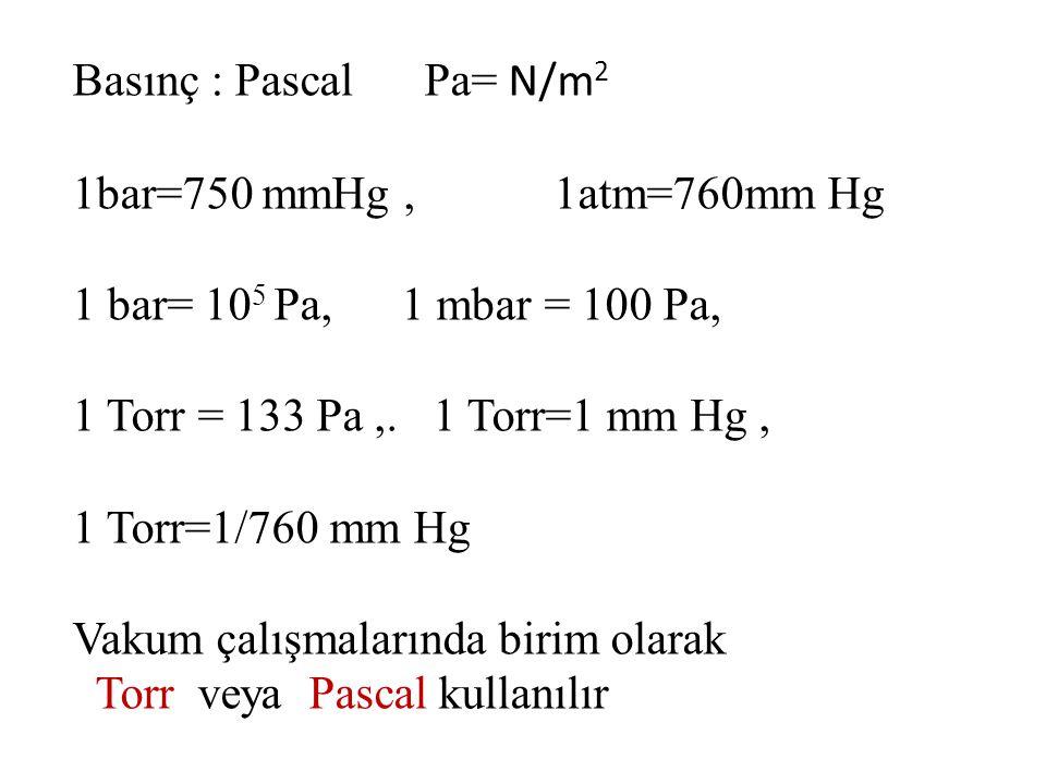 Basınç : Pascal Pa= N/m2 1bar=750 mmHg , 1atm=760mm Hg. 1 bar= 105 Pa, 1 mbar = 100 Pa,