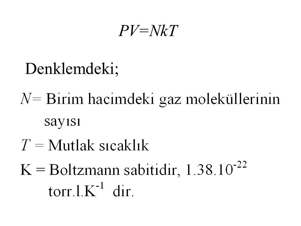 PV=NkT Denklemdeki;