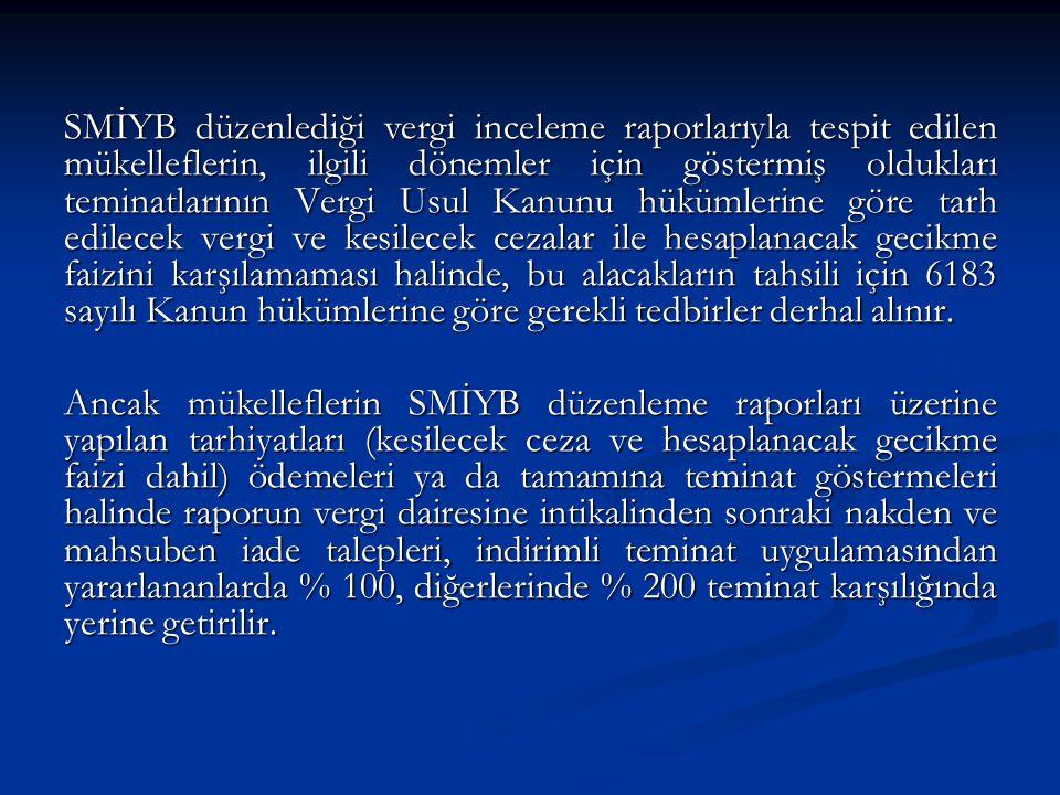 SMİYB düzenlediği vergi inceleme raporlarıyla tespit edilen mükelleflerin, ilgili dönemler için göstermiş oldukları teminatlarının Vergi Usul Kanunu hükümlerine göre tarh edilecek vergi ve kesilecek cezalar ile hesaplanacak gecikme faizini karşılamaması halinde, bu alacakların tahsili için 6183 sayılı Kanun hükümlerine göre gerekli tedbirler derhal alınır.