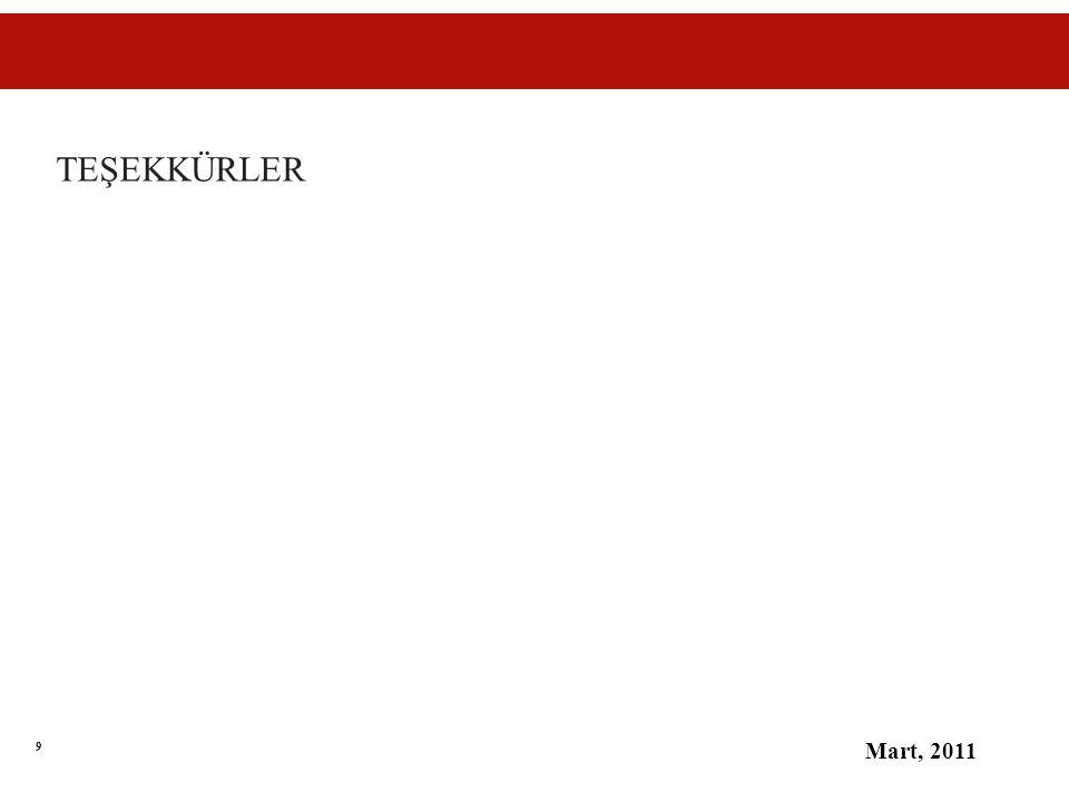 TEŞEKKÜRLER Mart, 2011