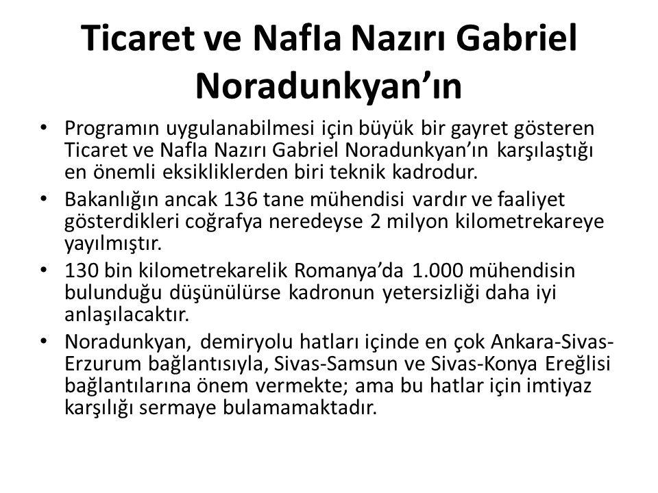 Ticaret ve NafIa Nazırı Gabriel Noradunkyan'ın