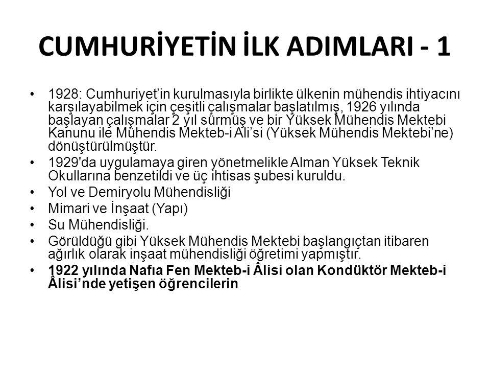 CUMHURİYETİN İLK ADIMLARI - 1