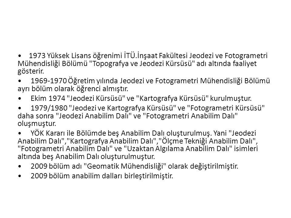• 1973 Yüksek Lisans öğrenimi İTÜ